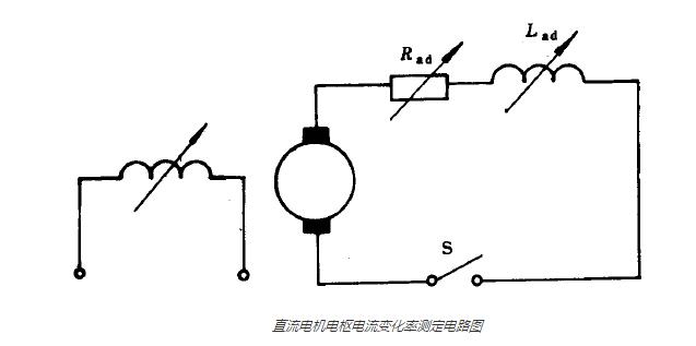 直流电机电枢电流变化率测定方法